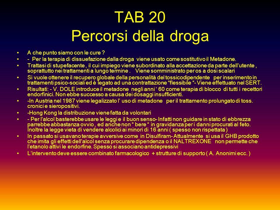 TAB 19 Percorsi della droga LALCOL Lalcol è un prezioso veleno, perchè ci fa perdere il controllo della ragione S. FREUD - L alcol è senza dubbio la d