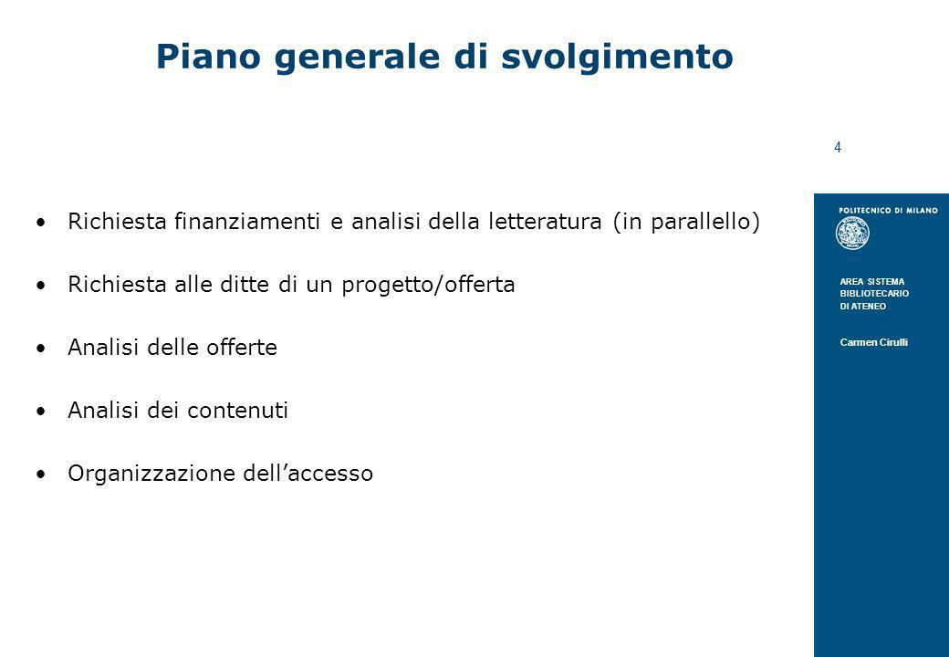AREA SISTEMA BIBLIOTECARIO DI ATENEO Carmen Cirulli 4 Piano generale di svolgimento Richiesta finanziamenti e analisi della letteratura (in parallello
