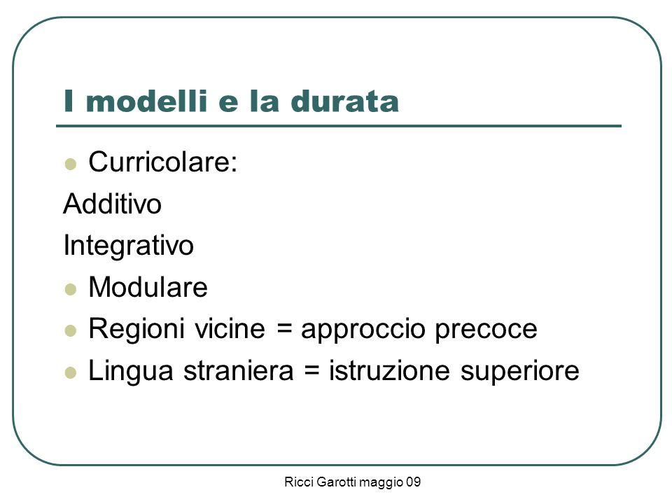 Ricci Garotti maggio 09 I modelli e la durata Curricolare: Additivo Integrativo Modulare Regioni vicine = approccio precoce Lingua straniera = istruzi