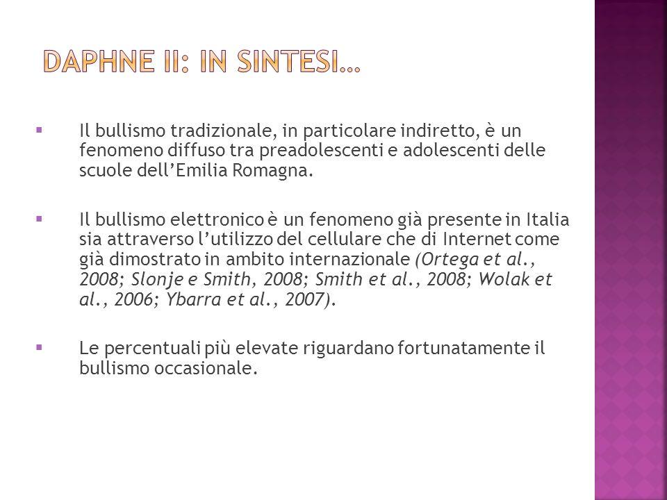Il bullismo tradizionale, in particolare indiretto, è un fenomeno diffuso tra preadolescenti e adolescenti delle scuole dellEmilia Romagna. Il bullism