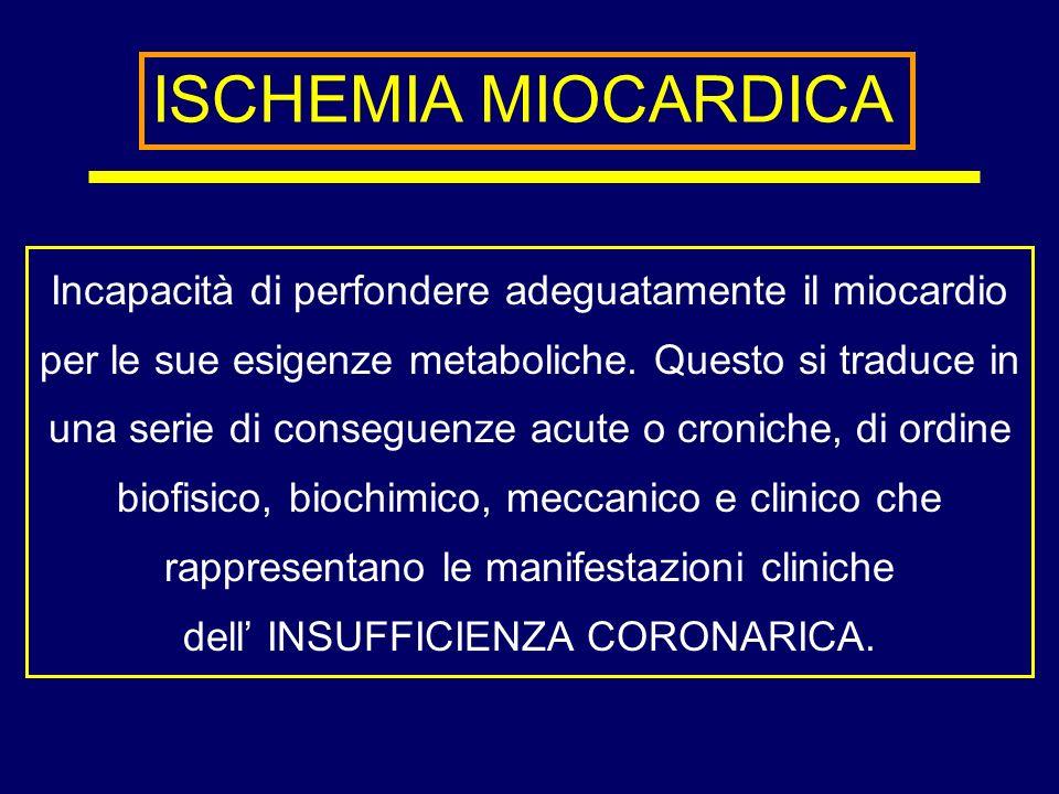 ISCHEMIA MIOCARDICA Incapacità di perfondere adeguatamente il miocardio per le sue esigenze metaboliche. Questo si traduce in una serie di conseguenze