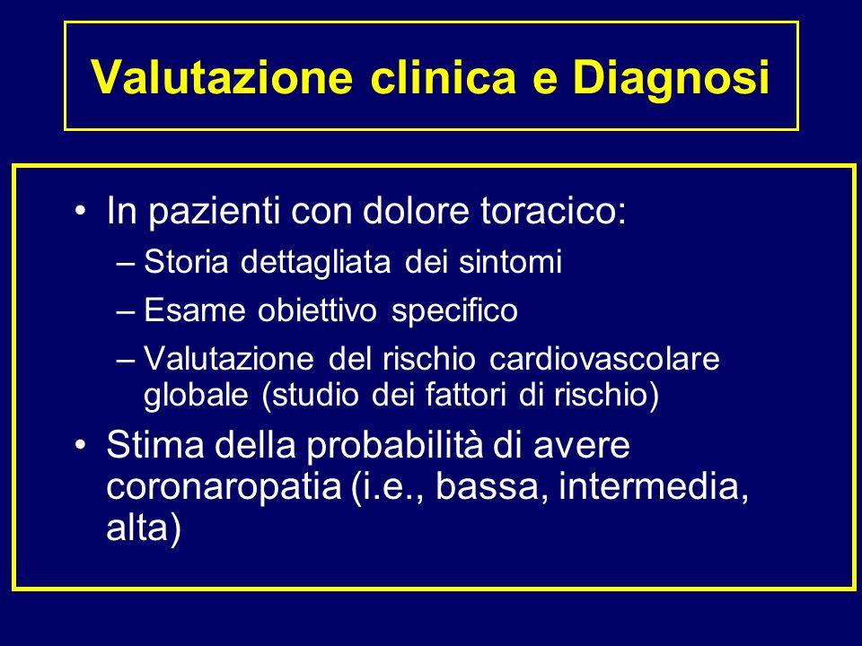 Valutazione clinica e Diagnosi In pazienti con dolore toracico: –Storia dettagliata dei sintomi –Esame obiettivo specifico –Valutazione del rischio ca