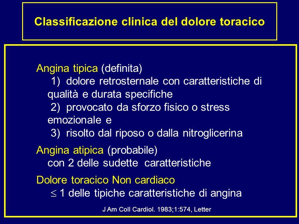 Classificazione clinica del dolore toracico Angina tipica (definita) 1) dolore retrosternale con caratteristiche di qualità e durata specifiche 2) pro
