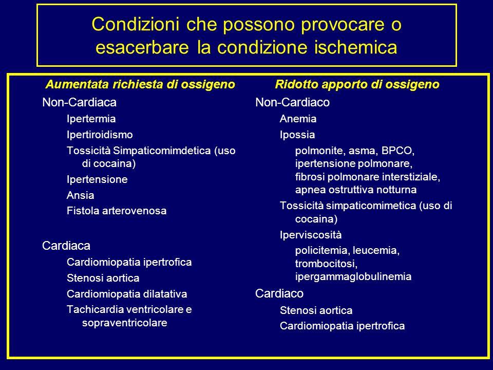 Condizioni che possono provocare o esacerbare la condizione ischemica Aumentata richiesta di ossigeno Non-Cardiaca Ipertermia Ipertiroidismo Tossicità