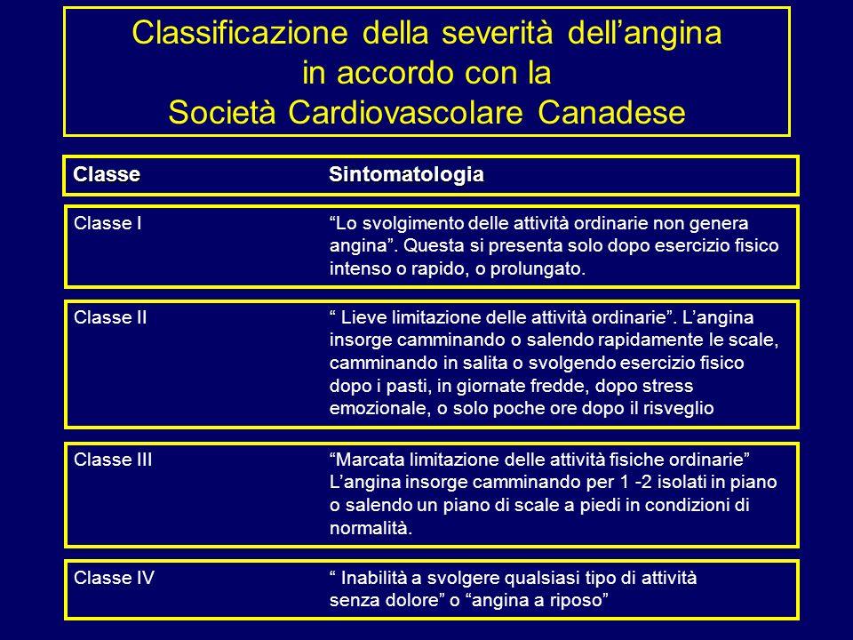 Classificazione della severità dellangina in accordo con la Società Cardiovascolare Canadese Classe Sintomatologia Classe I Lo svolgimento delle attiv