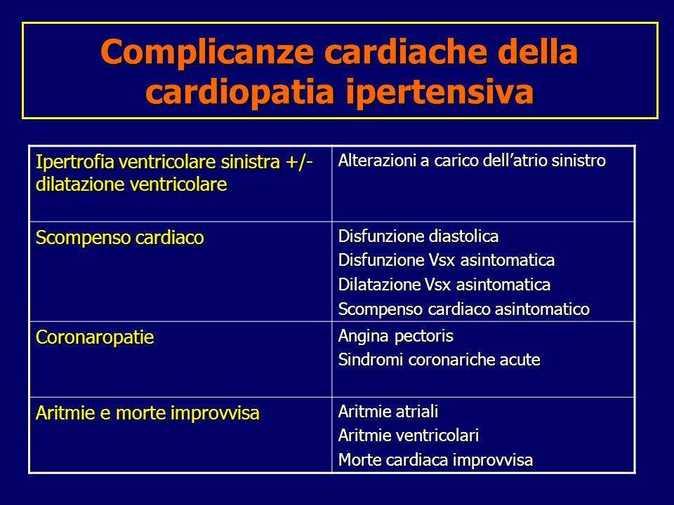 Complicanze cardiache della cardiopatia ipertensiva Ipertrofia ventricolare sinistra +/- dilatazione ventricolare Alterazioni a carico dellatrio sinis