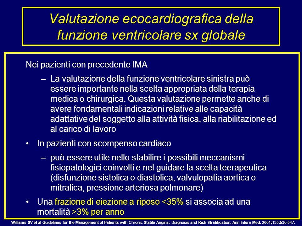Valutazione ecocardiografica della funzione ventricolare sx globale Nei pazienti con precedente IMA –La valutazione della funzione ventricolare sinist