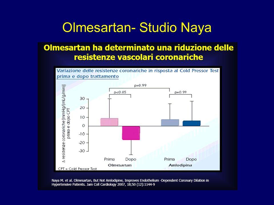 Olmesartan- Studio Naya