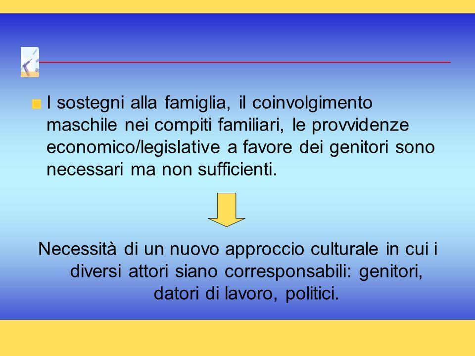 I sostegni alla famiglia, il coinvolgimento maschile nei compiti familiari, le provvidenze economico/legislative a favore dei genitori sono necessari