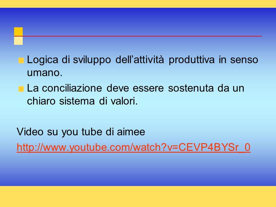 Logica di sviluppo dellattività produttiva in senso umano. La conciliazione deve essere sostenuta da un chiaro sistema di valori. Video su you tube di
