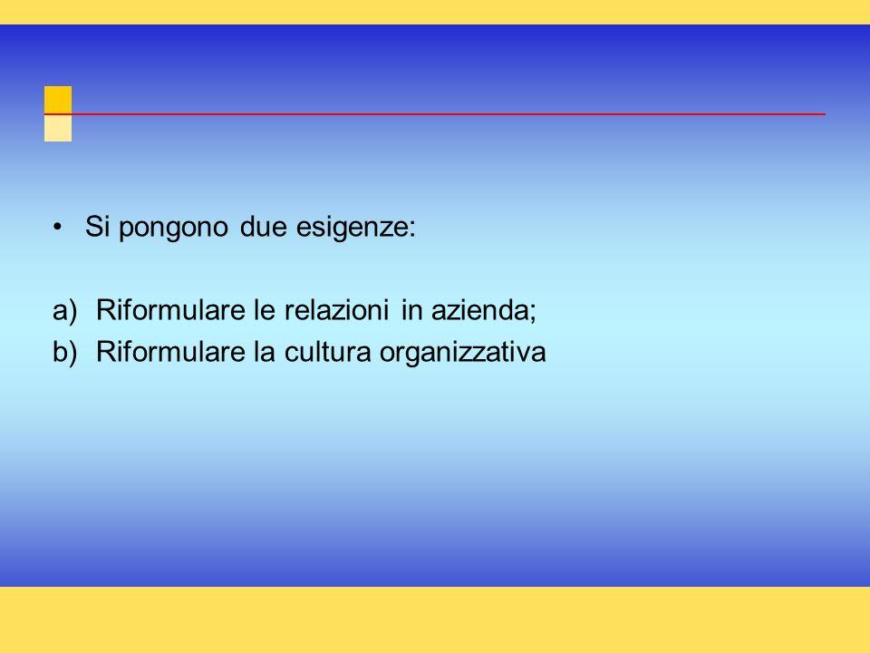 Si pongono due esigenze: a)Riformulare le relazioni in azienda; b)Riformulare la cultura organizzativa