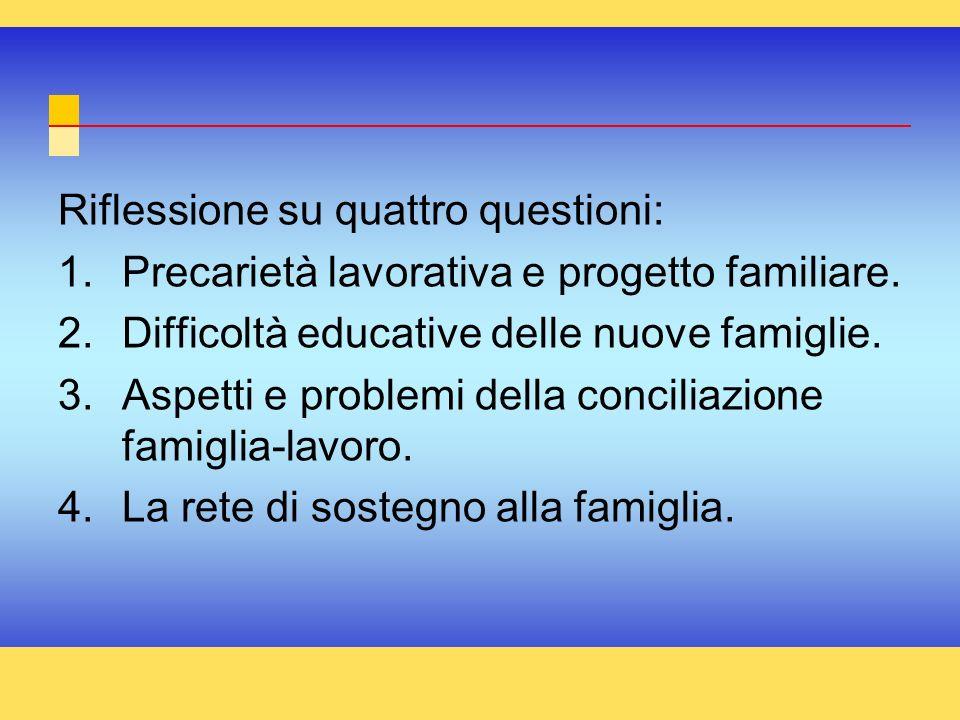 Riflessione su quattro questioni: 1.Precarietà lavorativa e progetto familiare. 2.Difficoltà educative delle nuove famiglie. 3.Aspetti e problemi dell