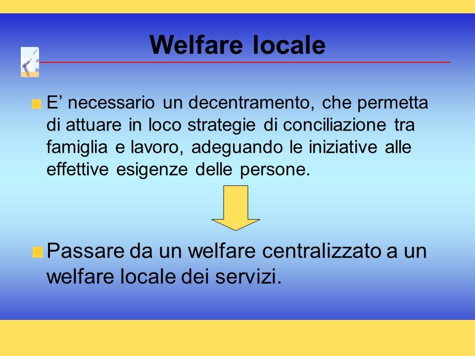 E necessario un decentramento, che permetta di attuare in loco strategie di conciliazione tra famiglia e lavoro, adeguando le iniziative alle effettiv