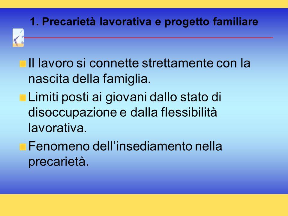1. Precarietà lavorativa e progetto familiare Il lavoro si connette strettamente con la nascita della famiglia. Limiti posti ai giovani dallo stato di