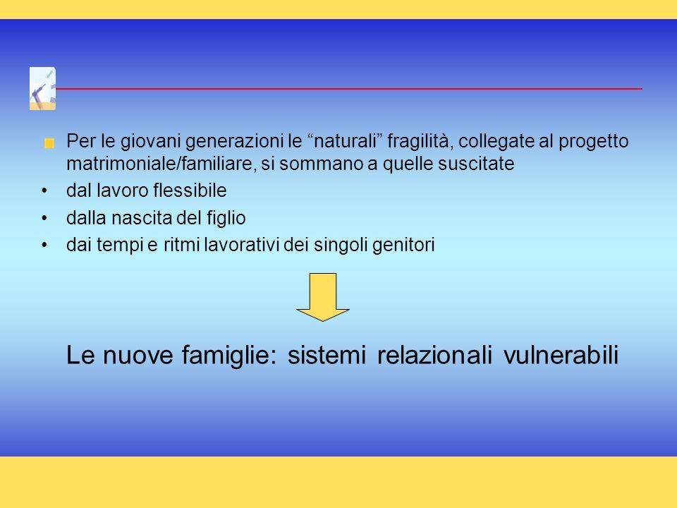 Per le giovani generazioni le naturali fragilità, collegate al progetto matrimoniale/familiare, si sommano a quelle suscitate dal lavoro flessibile da