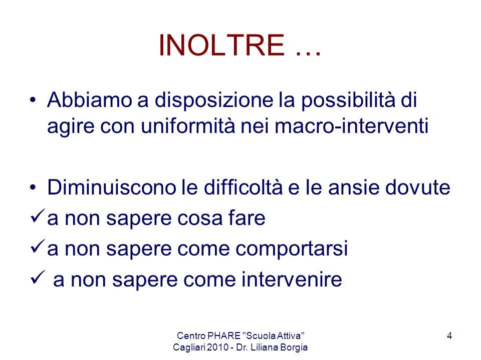 Centro PHARE Scuola Attiva Cagliari 2010 - Dr.Liliana Borgia 45 Nota Prot.