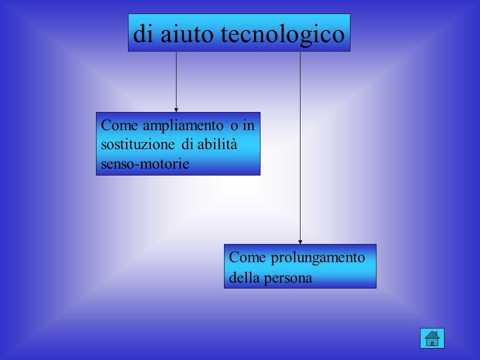 di aiuto tecnologico Come prolungamento della persona Come ampliamento o in sostituzione di abilità senso-motorie