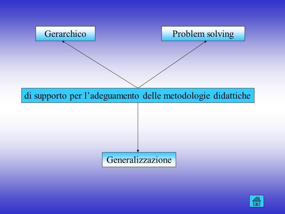 GerarchicoProblem solving Generalizzazione di supporto per ladeguamento delle metodologie didattiche
