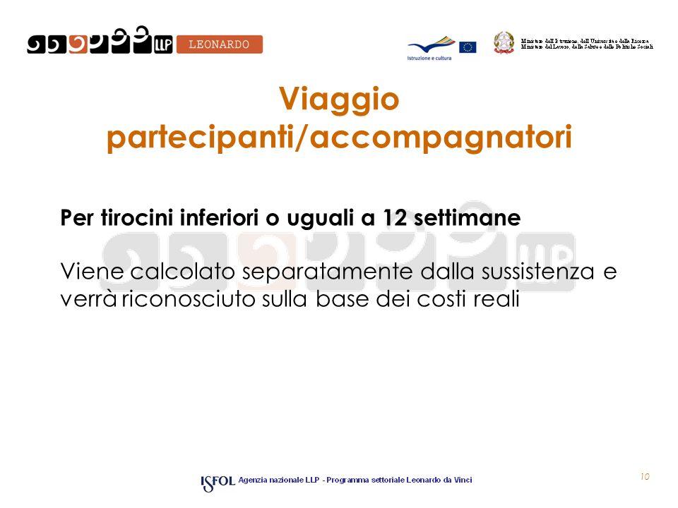 Viaggio partecipanti/accompagnatori Per tirocini inferiori o uguali a 12 settimane Viene calcolato separatamente dalla sussistenza e verrà riconosciut