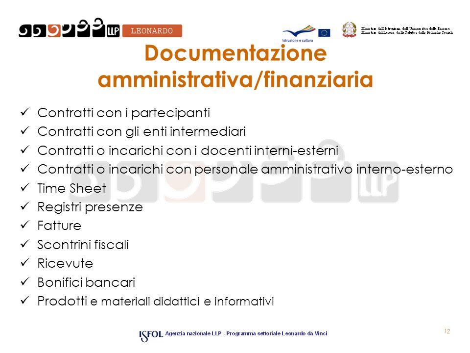 Documentazione amministrativa/finanziaria Contratti con i partecipanti Contratti con gli enti intermediari Contratti o incarichi con i docenti interni
