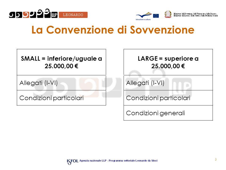 La Convenzione di Sovvenzione 3 SMALL = inferiore/uguale a 25.000,00 LARGE = superiore a 25.000,00 Allegati (I-VI) Condizioni particolari Condizioni g
