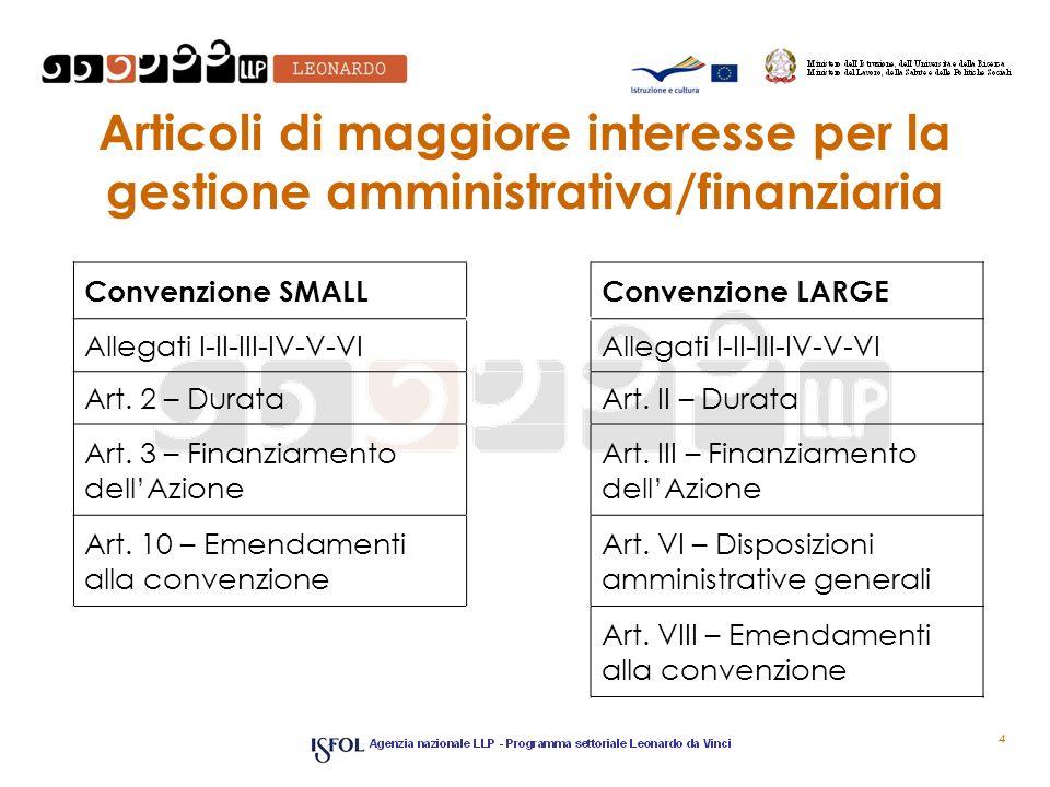 Articoli di maggiore interesse per la gestione amministrativa/finanziaria 4 Convenzione SMALLConvenzione LARGE Allegati I-II-III-IV-V-VI Art. 2 – Dura