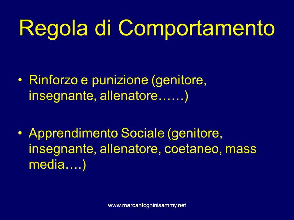 www.marcantogninisammy.net Regola di Comportamento Rinforzo e punizione (genitore, insegnante, allenatore……) Apprendimento Sociale (genitore, insegnan