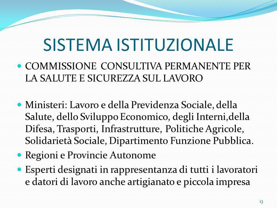 SISTEMA ISTITUZIONALE COMMISSIONE CONSULTIVA PERMANENTE PER LA SALUTE E SICUREZZA SUL LAVORO Ministeri: Lavoro e della Previdenza Sociale, della Salut