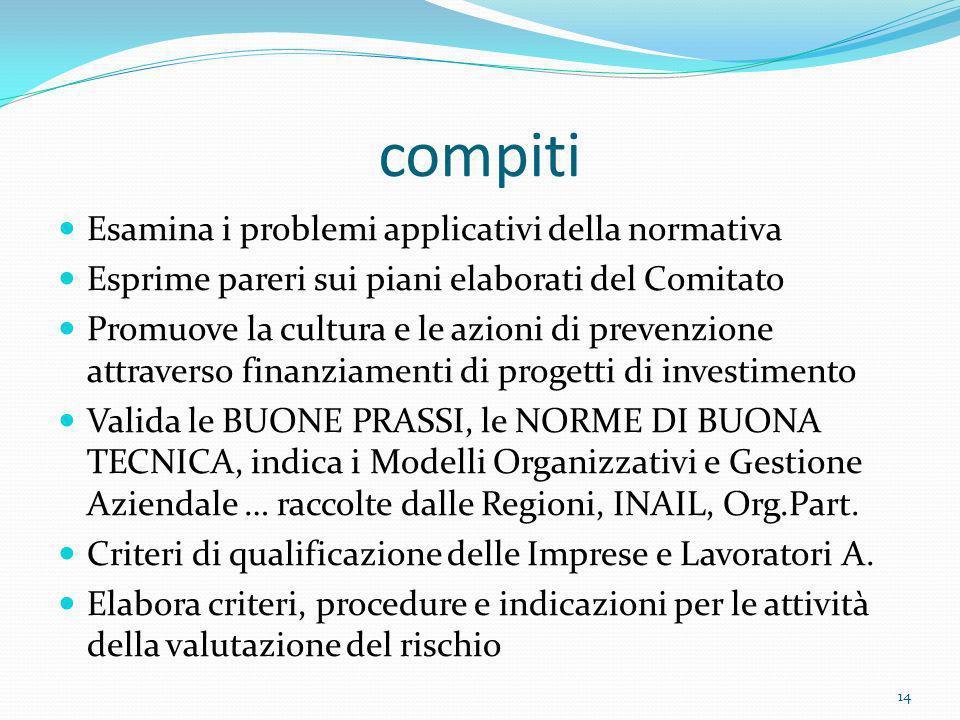 compiti Esamina i problemi applicativi della normativa Esprime pareri sui piani elaborati del Comitato Promuove la cultura e le azioni di prevenzione