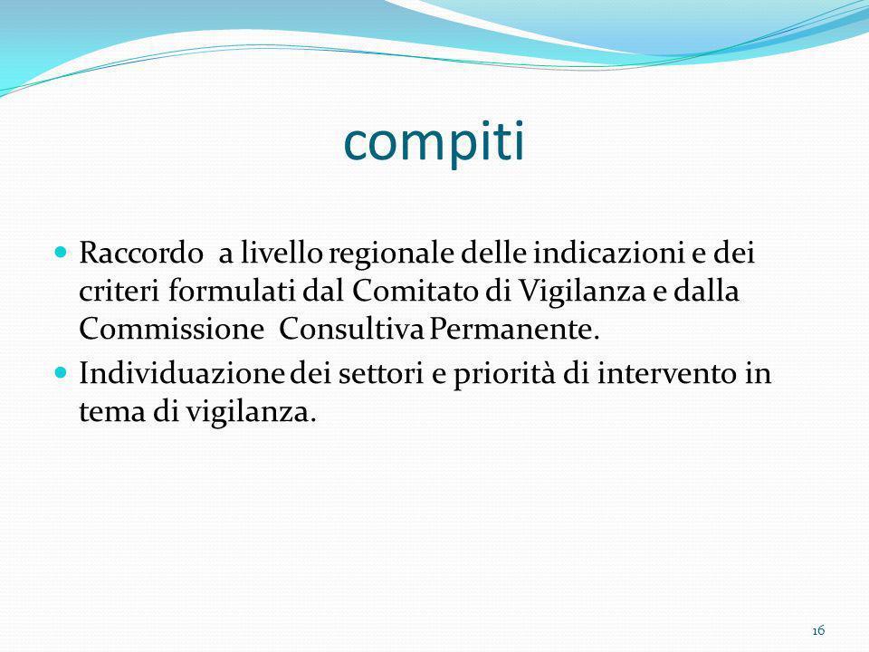 compiti Raccordo a livello regionale delle indicazioni e dei criteri formulati dal Comitato di Vigilanza e dalla Commissione Consultiva Permanente. In