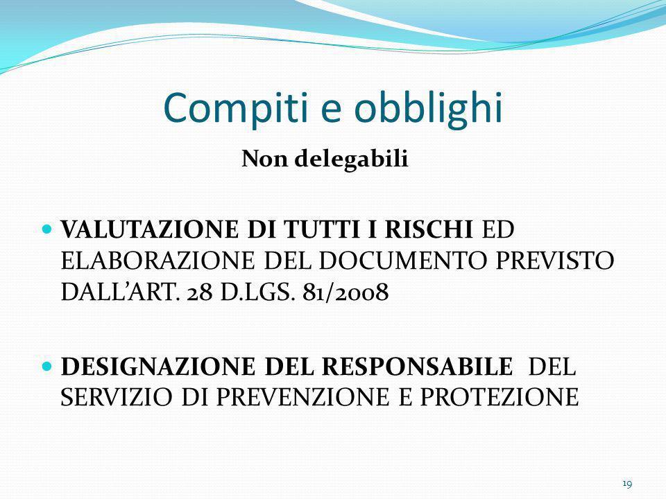 Compiti e obblighi Non delegabili VALUTAZIONE DI TUTTI I RISCHI ED ELABORAZIONE DEL DOCUMENTO PREVISTO DALLART. 28 D.LGS. 81/2008 DESIGNAZIONE DEL RES