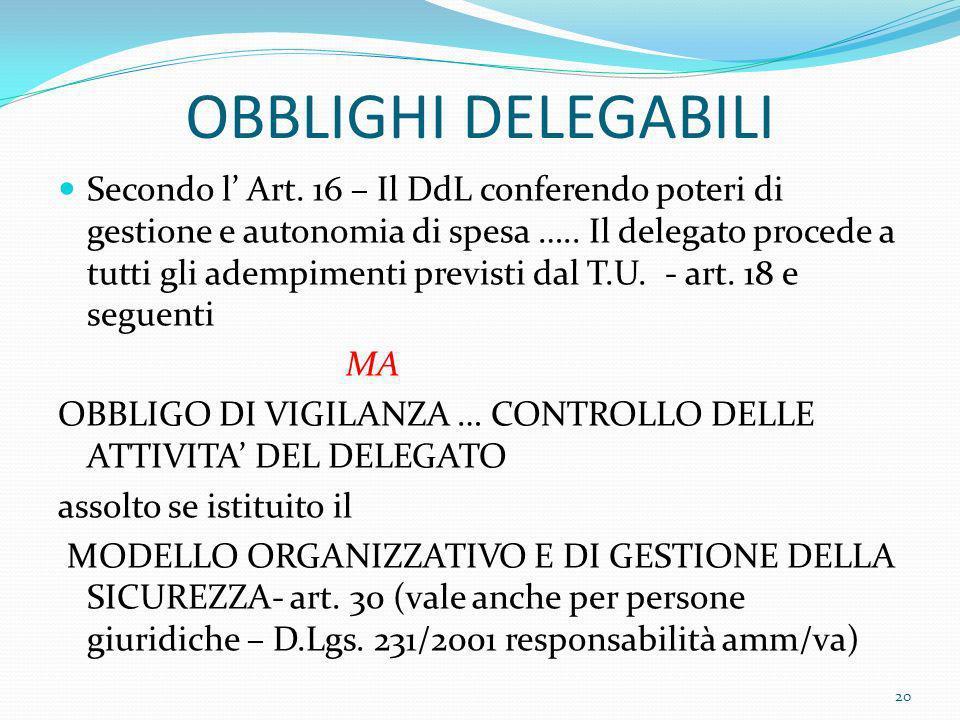 OBBLIGHI DELEGABILI Secondo l Art. 16 – Il DdL conferendo poteri di gestione e autonomia di spesa ….. Il delegato procede a tutti gli adempimenti prev