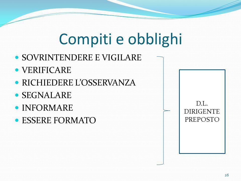 Compiti e obblighi SOVRINTENDERE E VIGILARE VERIFICARE RICHIEDERE LOSSERVANZA SEGNALARE INFORMARE ESSERE FORMATO 26 D.L. DIRIGENTE PREPOSTO