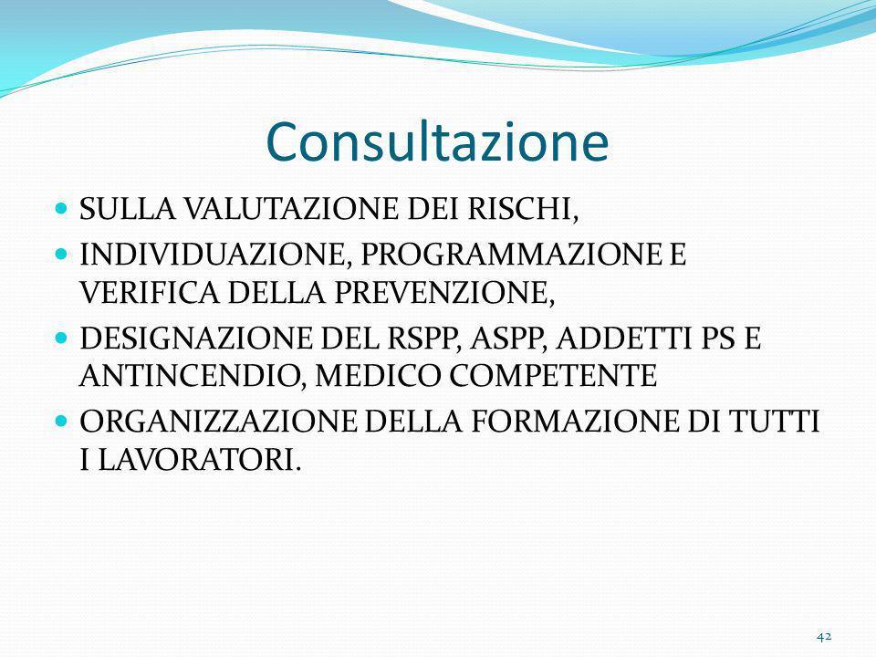 Consultazione SULLA VALUTAZIONE DEI RISCHI, INDIVIDUAZIONE, PROGRAMMAZIONE E VERIFICA DELLA PREVENZIONE, DESIGNAZIONE DEL RSPP, ASPP, ADDETTI PS E ANT