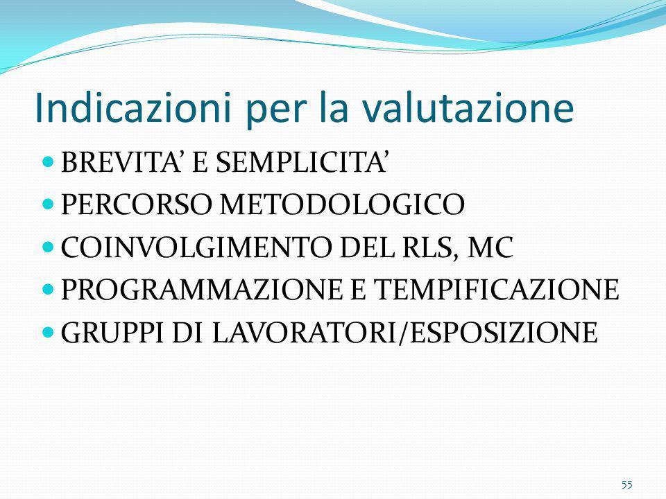 Indicazioni per la valutazione BREVITA E SEMPLICITA PERCORSO METODOLOGICO COINVOLGIMENTO DEL RLS, MC PROGRAMMAZIONE E TEMPIFICAZIONE GRUPPI DI LAVORAT