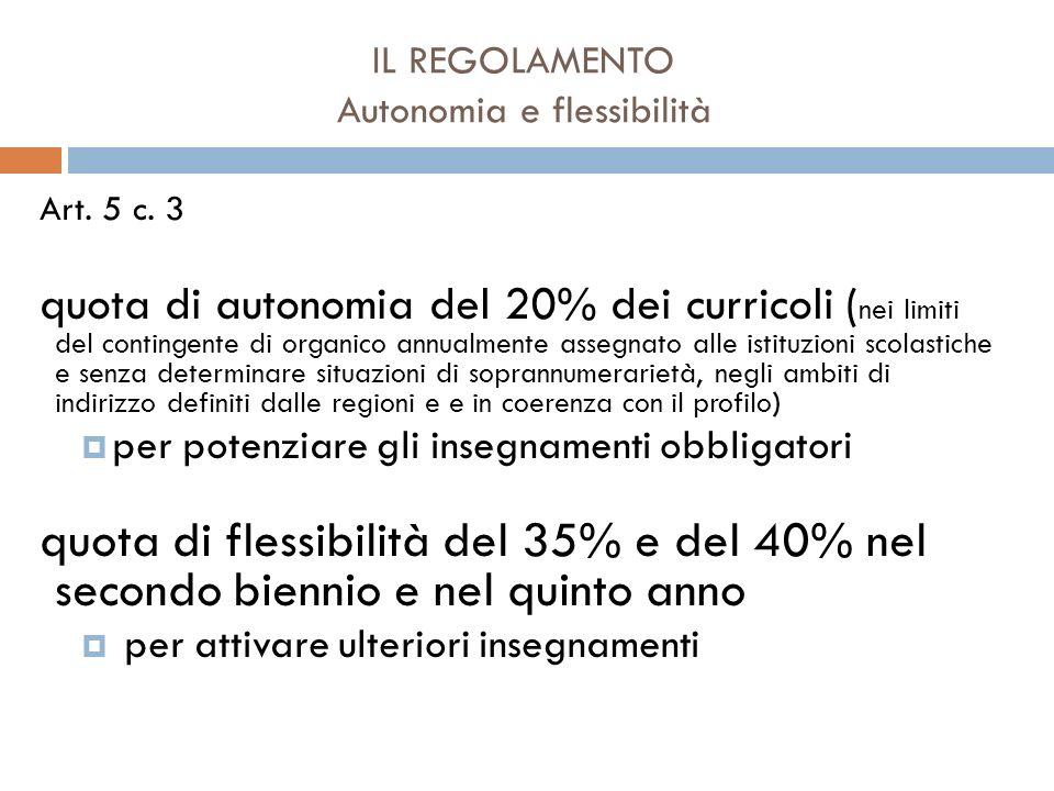 IL REGOLAMENTO Autonomia e flessibilità Art. 5 c.