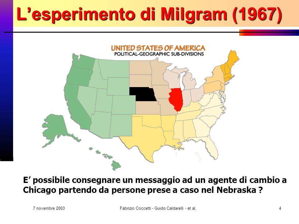 7 novembre 2003 Fabrizio Coccetti - Guido Caldarelli - et al.4 E possibile consegnare un messaggio ad un agente di cambio a Chicago partendo da person