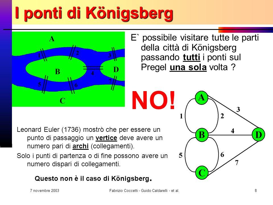 7 novembre 2003 Fabrizio Coccetti - Guido Caldarelli - et al.9 1736 (Königsberg) Tutti i vertici hanno grado dispari.