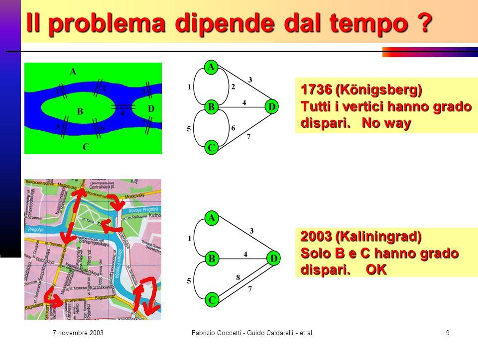 7 novembre 2003 Fabrizio Coccetti - Guido Caldarelli - et al.9 1736 (Königsberg) Tutti i vertici hanno grado dispari. No way 2003 (Kaliningrad) Solo B