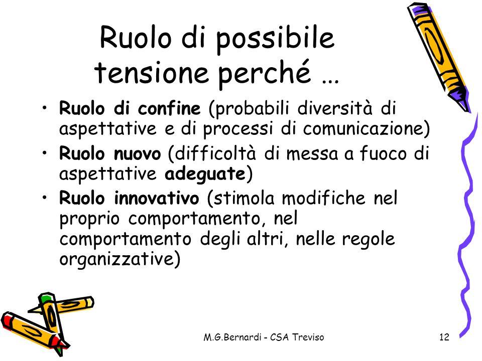 M.G.Bernardi - CSA Treviso12 Ruolo di possibile tensione perché … Ruolo di confine (probabili diversità di aspettative e di processi di comunicazione)