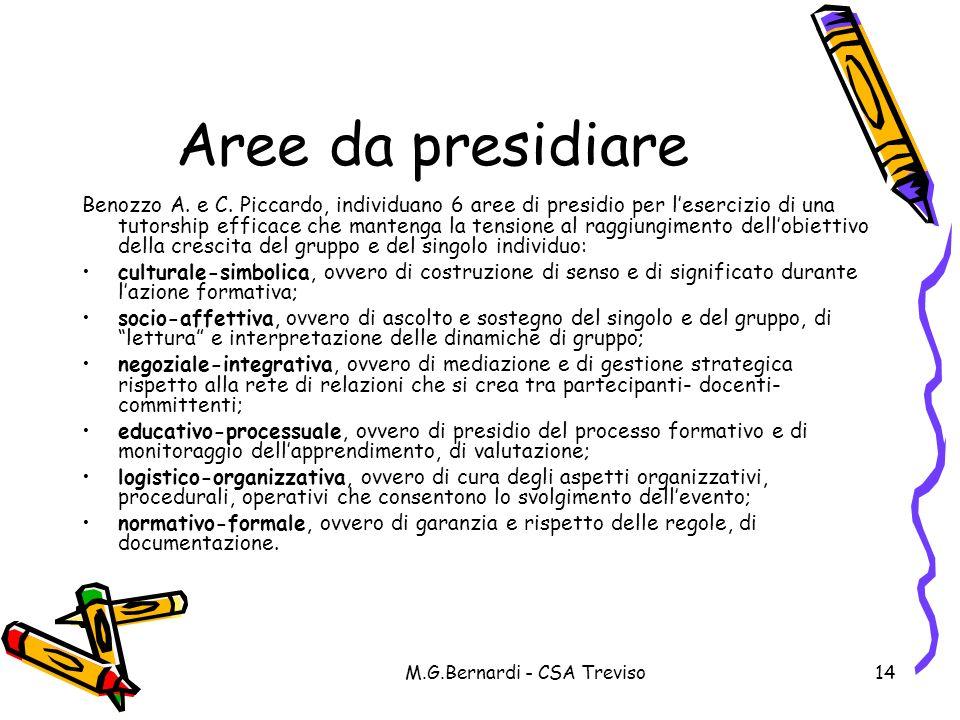 M.G.Bernardi - CSA Treviso14 Aree da presidiare Benozzo A. e C. Piccardo, individuano 6 aree di presidio per lesercizio di una tutorship efficace che
