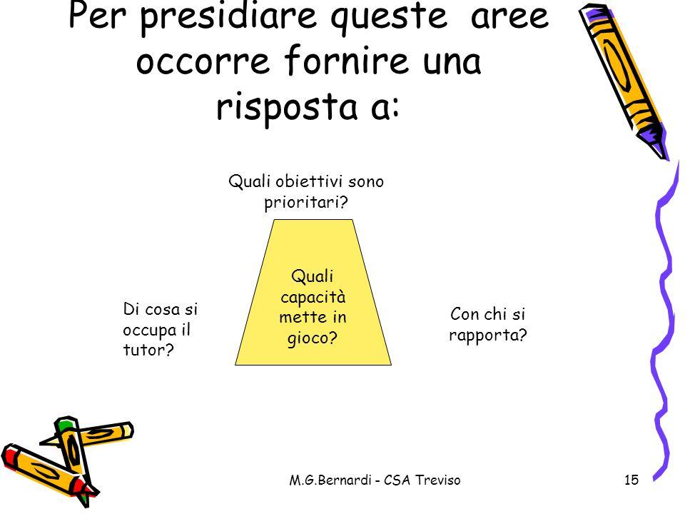 M.G.Bernardi - CSA Treviso15 Per presidiare queste aree occorre fornire una risposta a: Quali capacità mette in gioco? Di cosa si occupa il tutor? Con