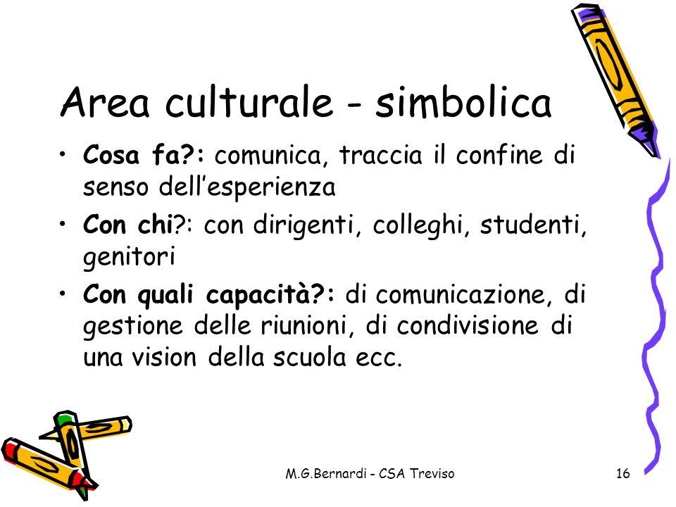 M.G.Bernardi - CSA Treviso16 Area culturale - simbolica Cosa fa?: comunica, traccia il confine di senso dellesperienza Con chi?: con dirigenti, colleg