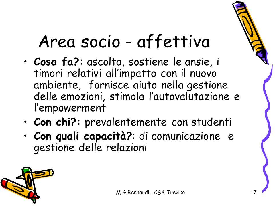 M.G.Bernardi - CSA Treviso17 Area socio - affettiva Cosa fa?: ascolta, sostiene le ansie, i timori relativi allimpatto con il nuovo ambiente, fornisce