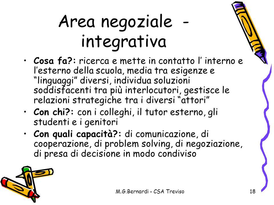 M.G.Bernardi - CSA Treviso18 Area negoziale - integrativa Cosa fa?: ricerca e mette in contatto l interno e lesterno della scuola, media tra esigenze