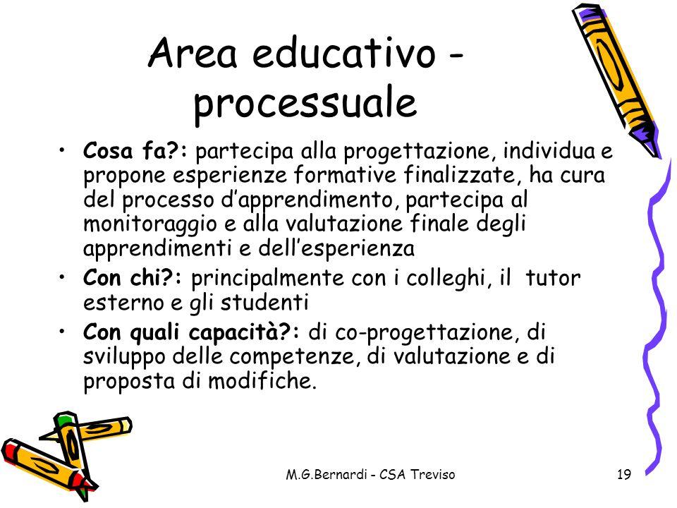 M.G.Bernardi - CSA Treviso19 Area educativo - processuale Cosa fa?: partecipa alla progettazione, individua e propone esperienze formative finalizzate