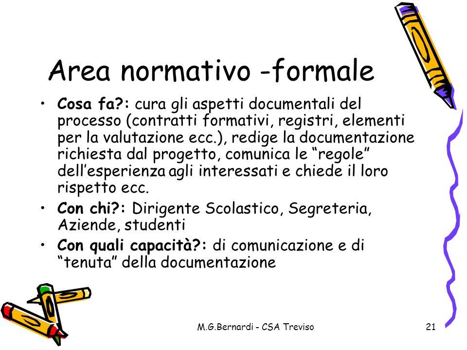 M.G.Bernardi - CSA Treviso21 Area normativo -formale Cosa fa?: cura gli aspetti documentali del processo (contratti formativi, registri, elementi per