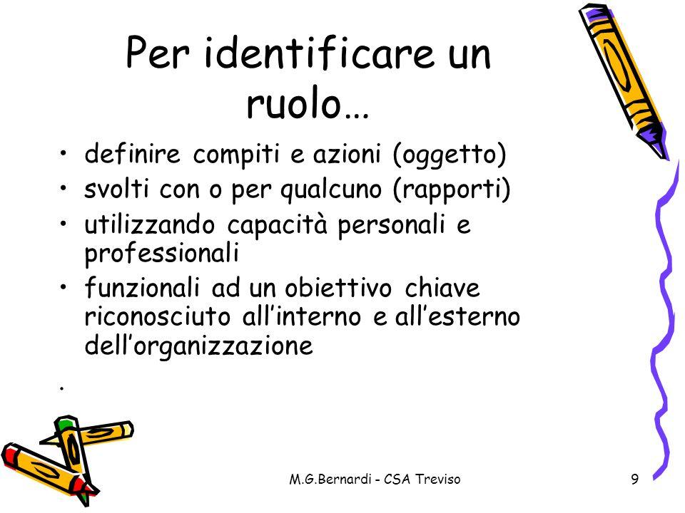 M.G.Bernardi - CSA Treviso9 Per identificare un ruolo… definire compiti e azioni (oggetto) svolti con o per qualcuno (rapporti) utilizzando capacità p