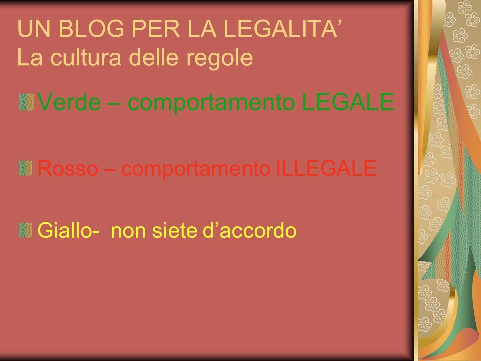 UN BLOG PER LA LEGALITA La cultura delle regole Verde – comportamento LEGALE Rosso – comportamento ILLEGALE Giallo- non siete daccordo