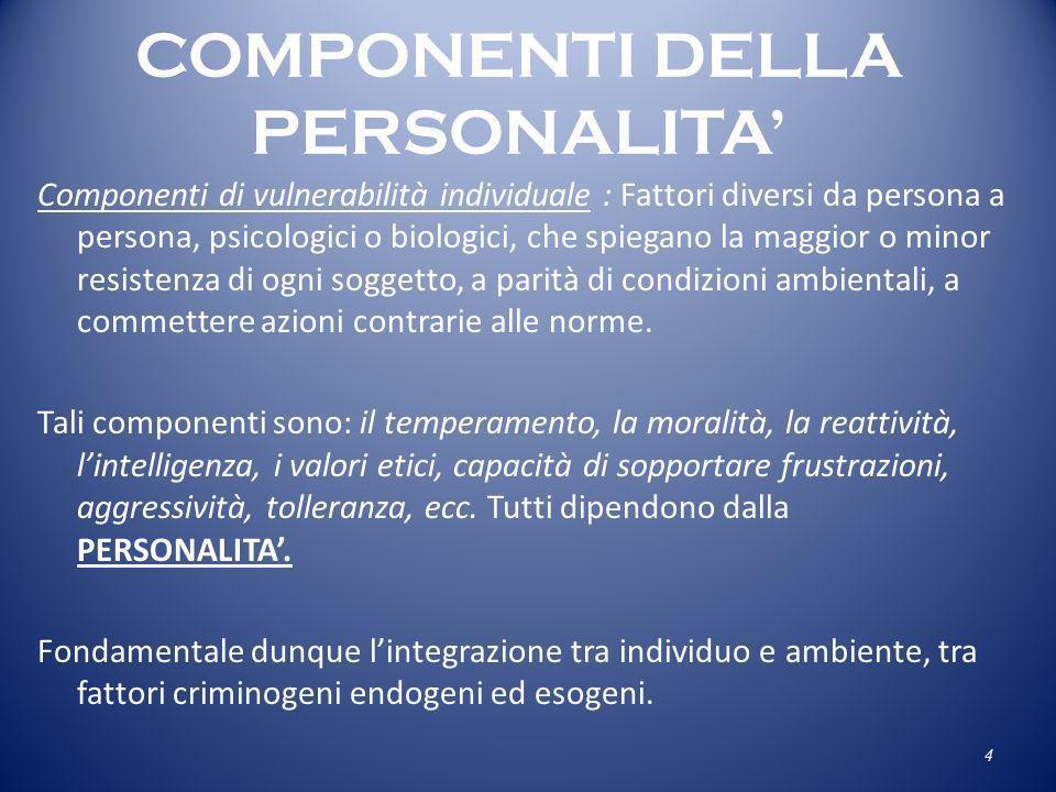 COMPONENTI DELLA PERSONALITA Componenti di vulnerabilità individuale : Fattori diversi da persona a persona, psicologici o biologici, che spiegano la